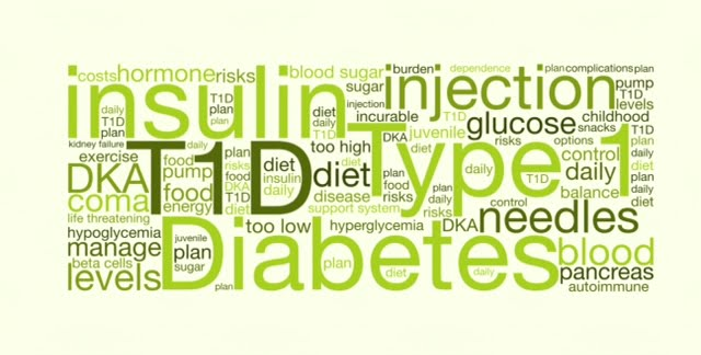 Type 1 Diabetes – Simply put…it's complicated.